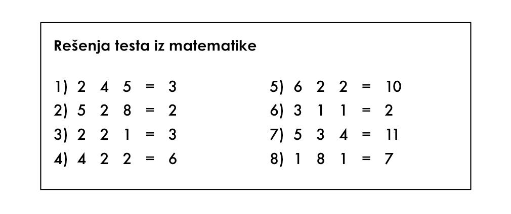 O, ne! Pokvareni student je izbrisao aritmetičke simbole iz nastavnikovog ključa.