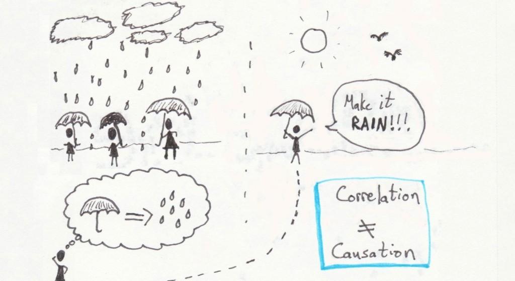 CorrelationCausationFinal1 (1)