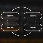 behaviour-driven-development