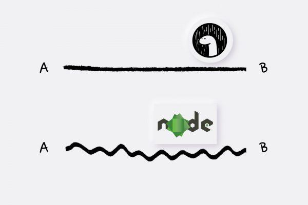 Deno vs Node.js (1)