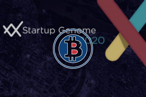 startap-genome-2020