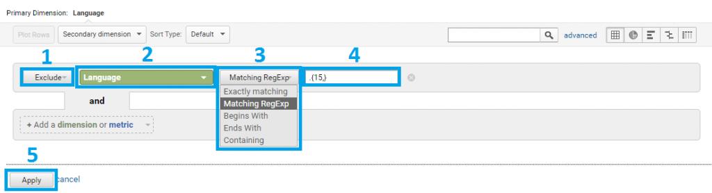 filtriranje SPAM-a regularnim izrazom