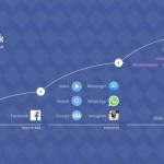 facebook-buducnost-tehnologije-fb