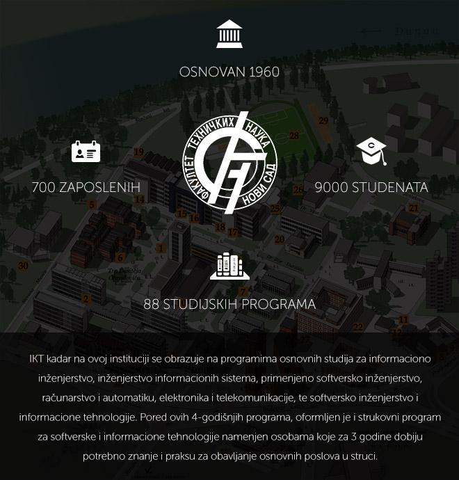 ftn-infografik