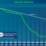 genome-cena-fb