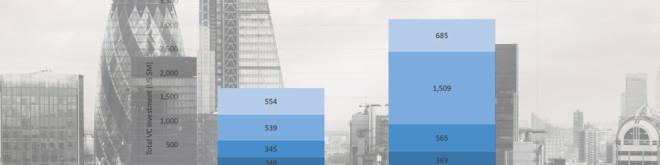 gil-dibner-trendovi-investiranja-evropa-fb