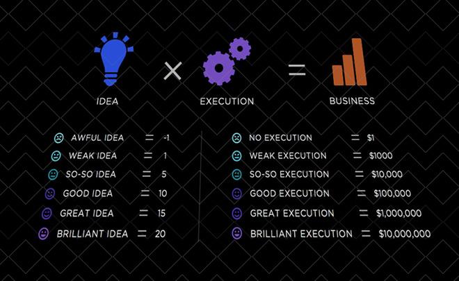ideja-vs-izvedba