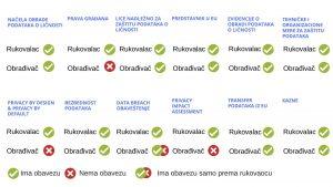 gdpr_srbija