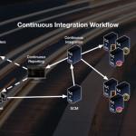 kontinualna-integracija-101-fb