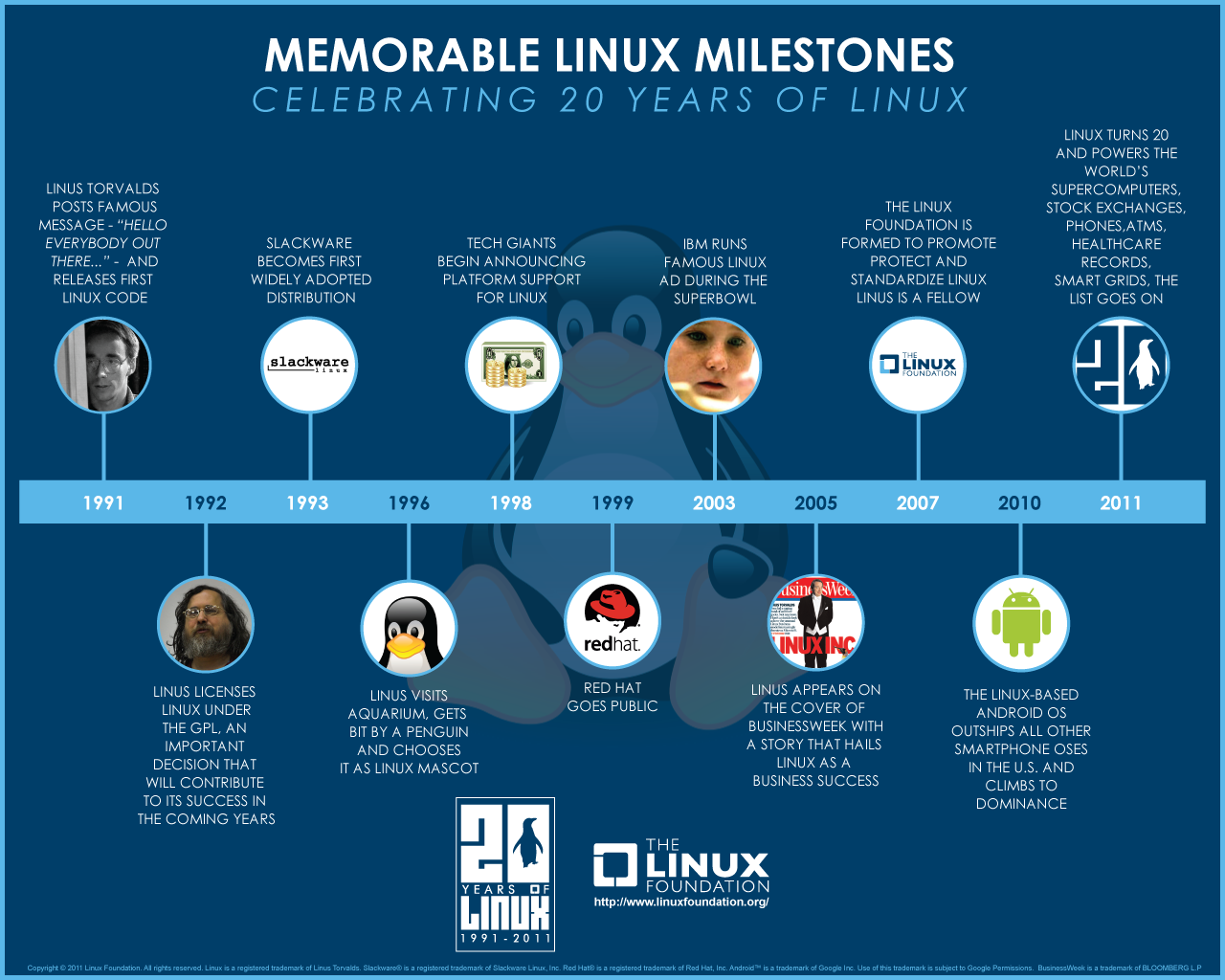 linux-infographic