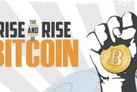 rise-bitcoin
