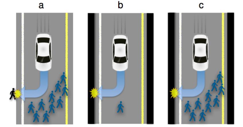 samovozeći-auto-etika