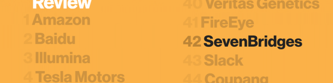 seven-bridges-50-najpametnijih-mit-fb