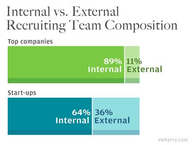 teamcomposition