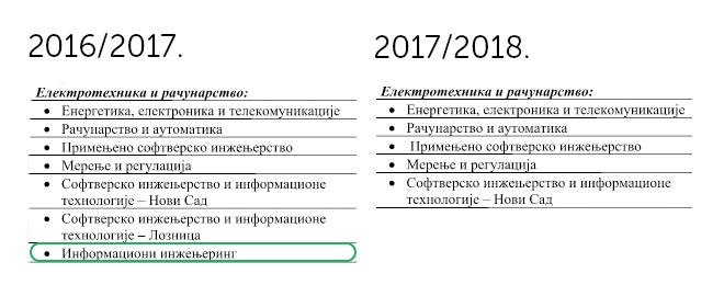 predlog upisnih kvota ftn